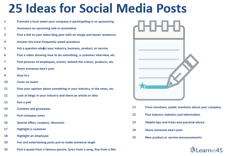 25 Ideas for Social Media Posts