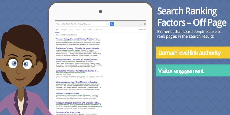 Search Ranking Factors Off Page