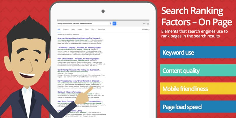 On Page Search Ranking Factors