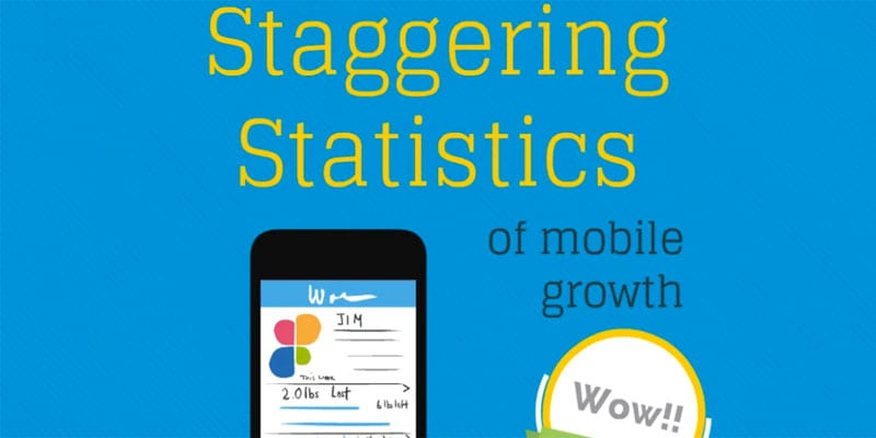 Staggering Statistics of Mobile Growth