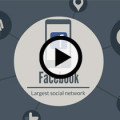 Social Media 101 Introduction to Facebook