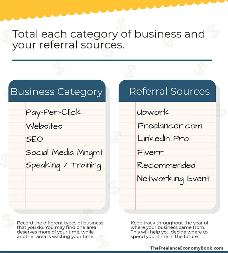 Freelance Annual Review Business Categories