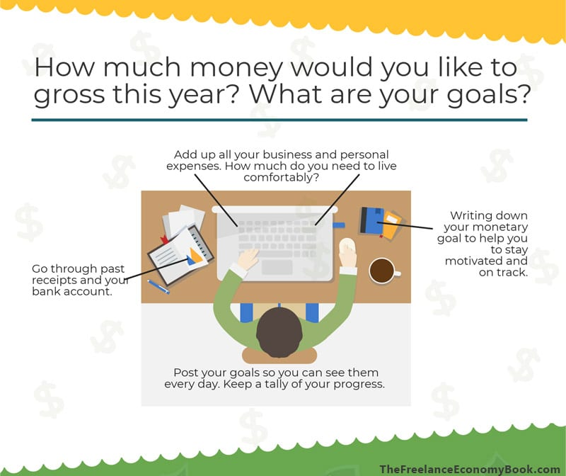 Freelance Annual Review Goals