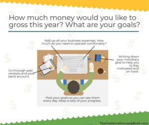 Small Business Annual Review Goals